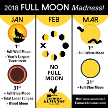 FullMoonMadness